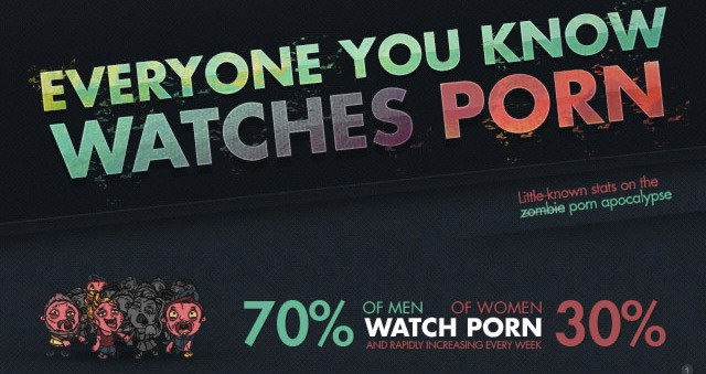 Все, кого вы знаете смотрят порно